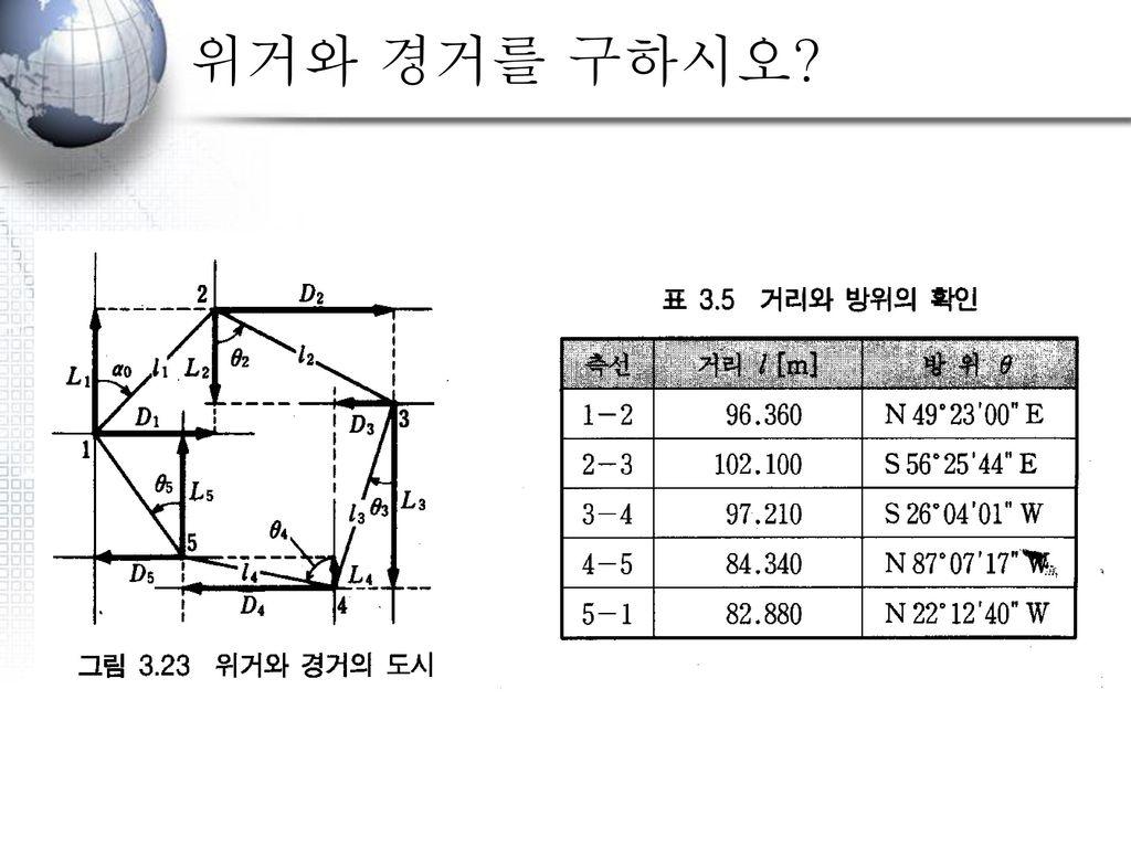 위거와 경거 위거-자오선에 대한 어떤 측선의 정사영 북쪽(+), 남쪽(-)