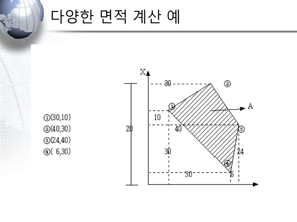 좌표법에 의한 면적 계산 예