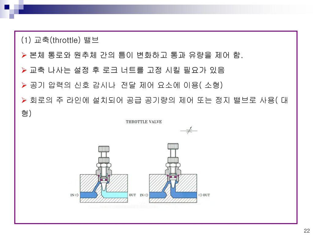 (1) 교축(throttle) 밸브 본체 통로와 원추체 간의 틈이 변화하고 통과 유량을 제어 함. 교축 나사는 설정 후 로크 너트를 고정 시킬 필요가 있음 공기 압력의 신호 감시나 전달 제어 요소에 이용( 소형)