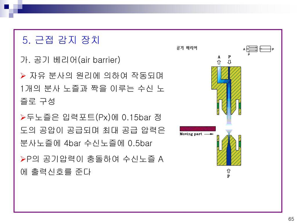 5. 근접 감지 장치 가. 공기 베리어(air barrier)