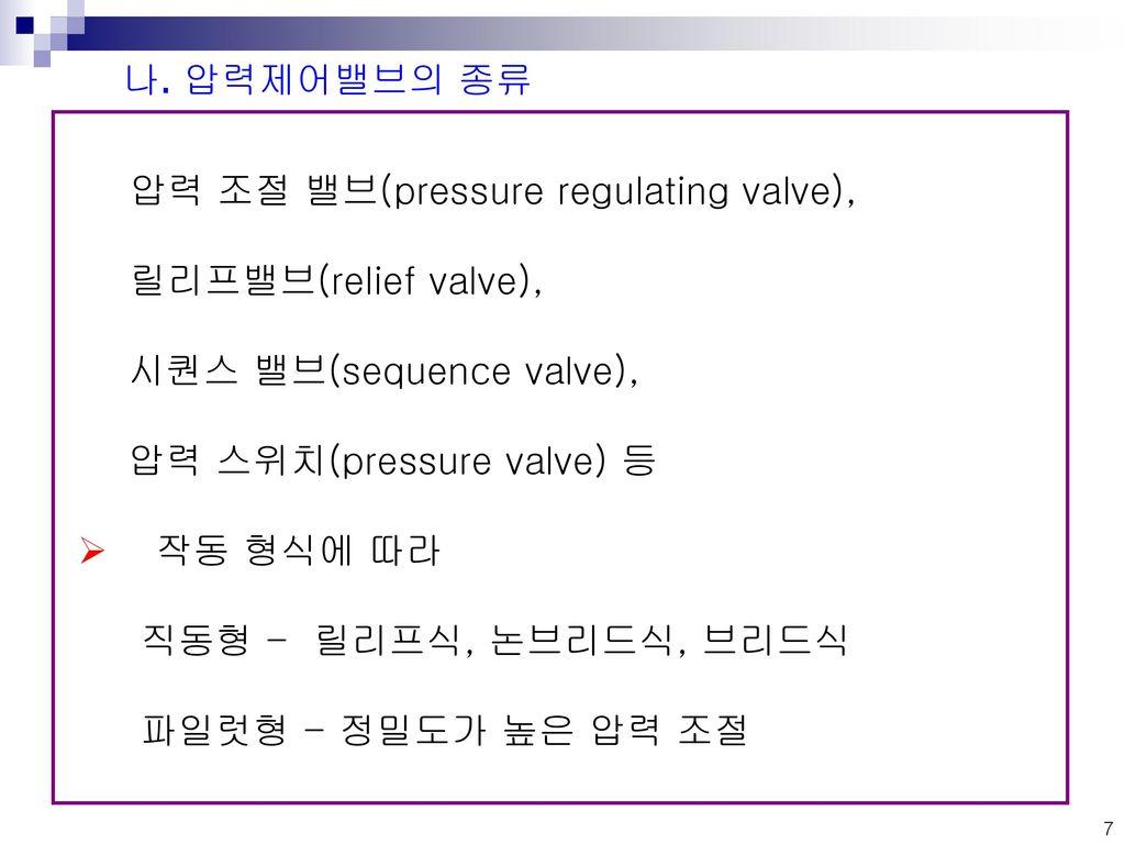 시퀀스 밸브(sequence valve), 압력 스위치(pressure valve) 등 작동 형식에 따라
