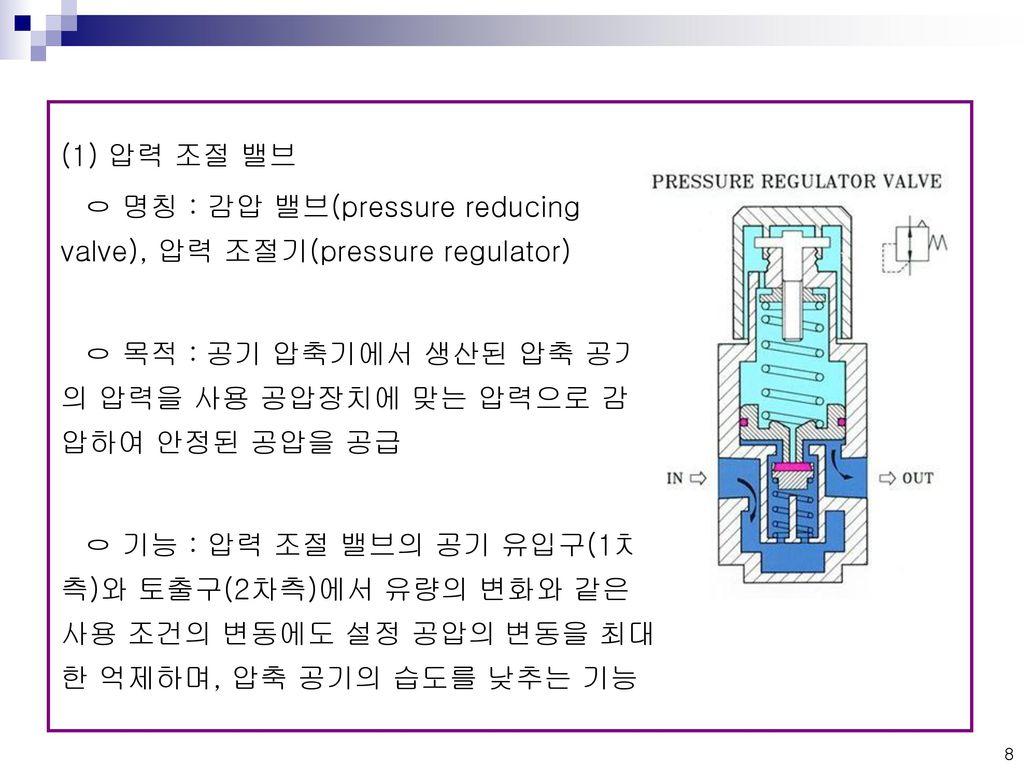 (1) 압력 조절 밸브 ㅇ 명칭 : 감압 밸브(pressure reducing valve), 압력 조절기(pressure regulator) ㅇ 목적 : 공기 압축기에서 생산된 압축 공기의 압력을 사용 공압장치에 맞는 압력으로 감압하여 안정된 공압을 공급.