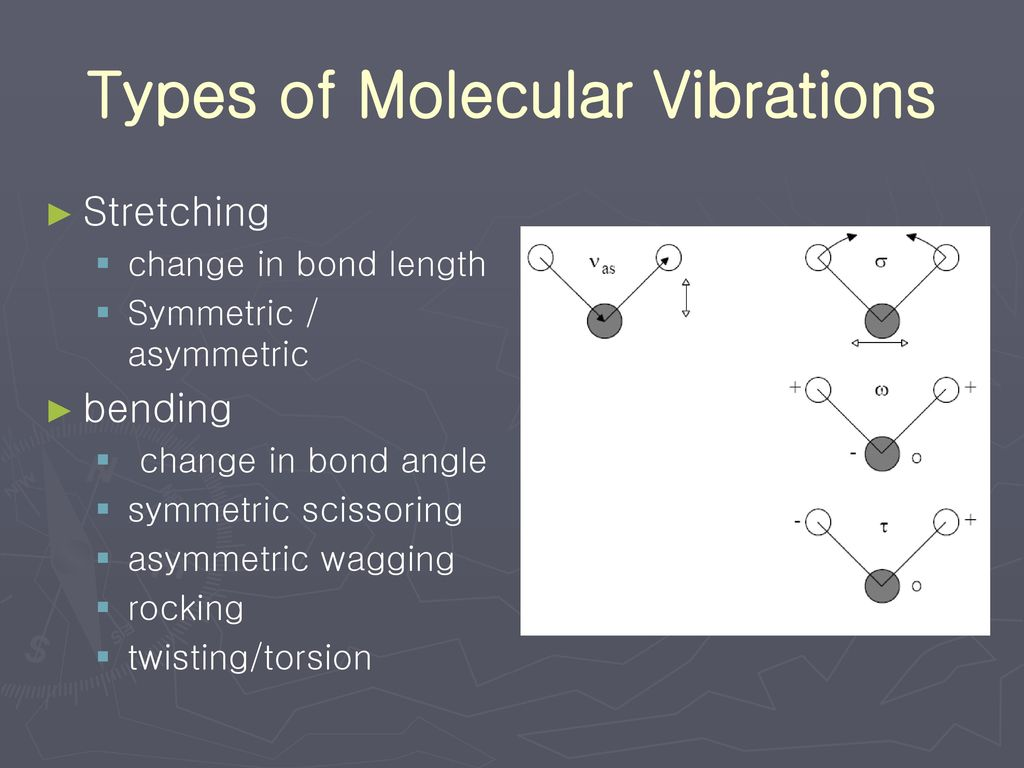 an analysis of molecular vibration in both stretching and bending 1 vibrations that result in change of dipole moment give rise to ir absorptions the oscillating electric field of the radiation couples with the molecular vibration to cause an alternating electric field produced by the changing dipole.