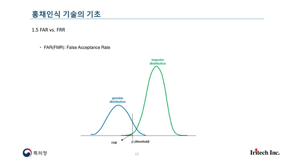 홍채인식 기술의 기초 1.5 FAR vs. FRR FAR(FMR): False Acceptance Rate