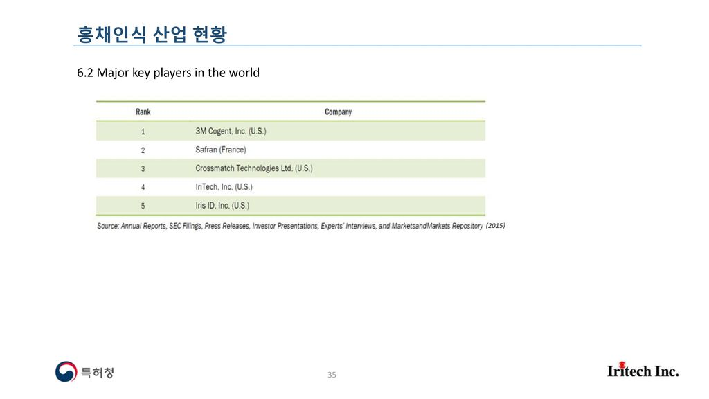 홍채인식 산업 현황 6.2 Major key players in the world