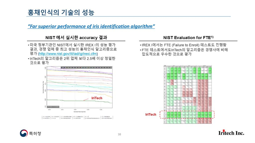 홍채인식의 기술의 성능 Far superior performance of iris identification algorithm