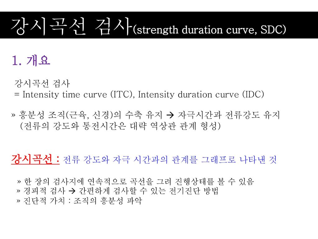 강시곡선 검사(strength duration curve, SDC)