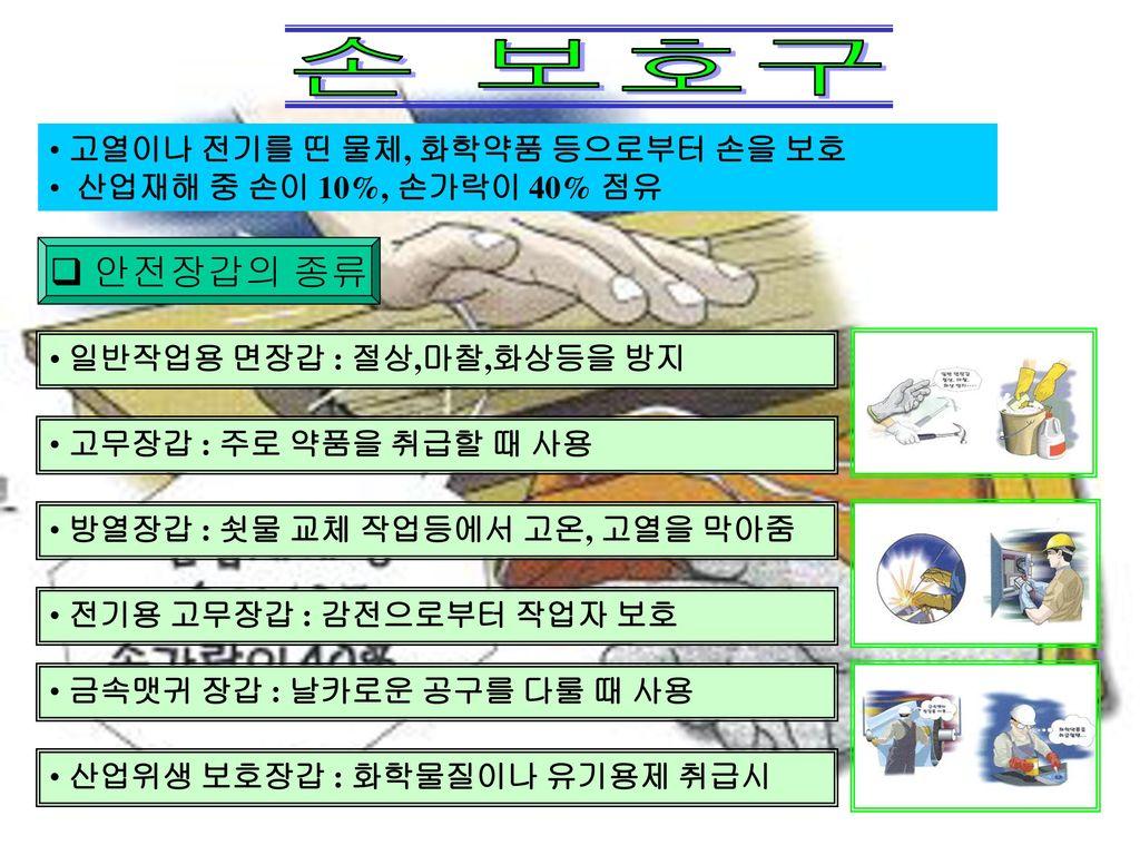 손 보호구 안전장갑의 종류 고열이나 전기를 띤 물체, 화학약품 등으로부터 손을 보호