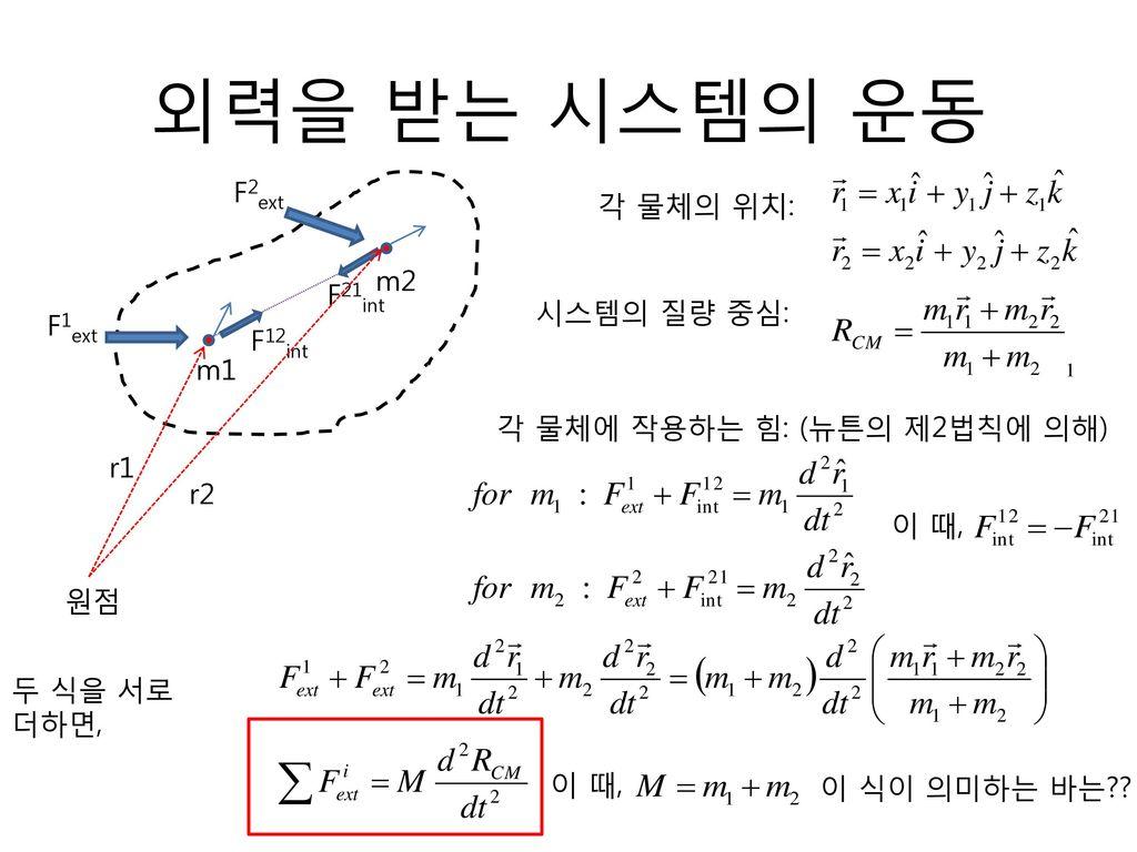 외력을 받는 시스템의 운동 F2ext 각 물체의 위치: m2 F21int 시스템의 질량 중심: F1ext F12int m1