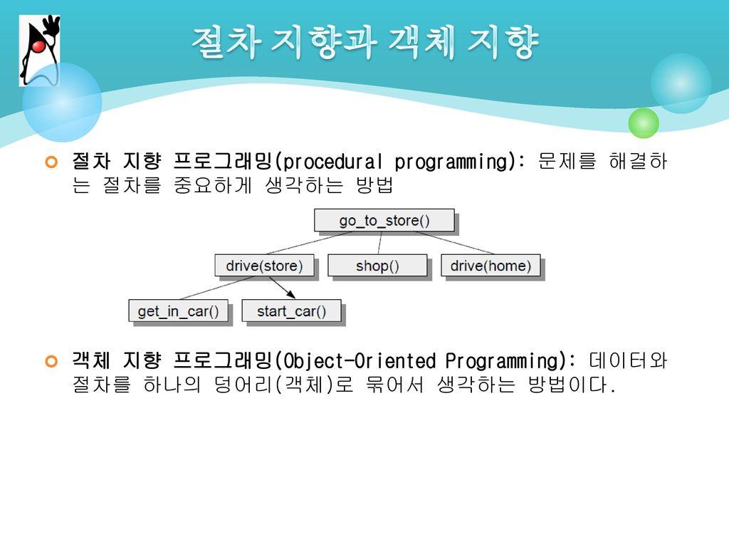절차 지향과 객체 지향 절차 지향 프로그래밍(procedural programming): 문제를 해결하는 절차를 중요하게 생각하는 방법.