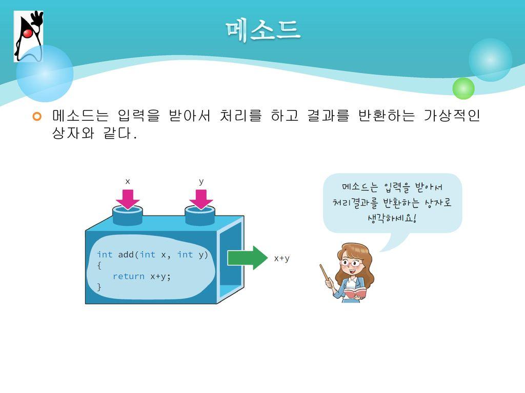 메소드 메소드는 입력을 받아서 처리를 하고 결과를 반환하는 가상적인 상자와 같다.