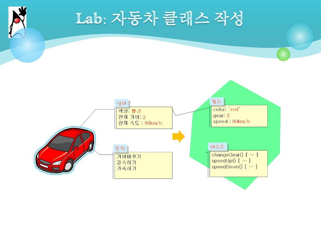 Lab: 자동차 클래스 작성
