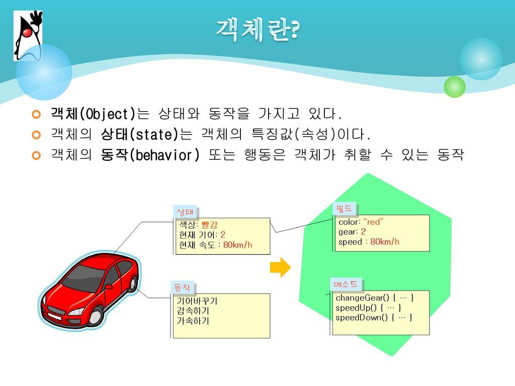 객체란 객체(Object)는 상태와 동작을 가지고 있다. 객체의 상태(state)는 객체의 특징값(속성)이다.
