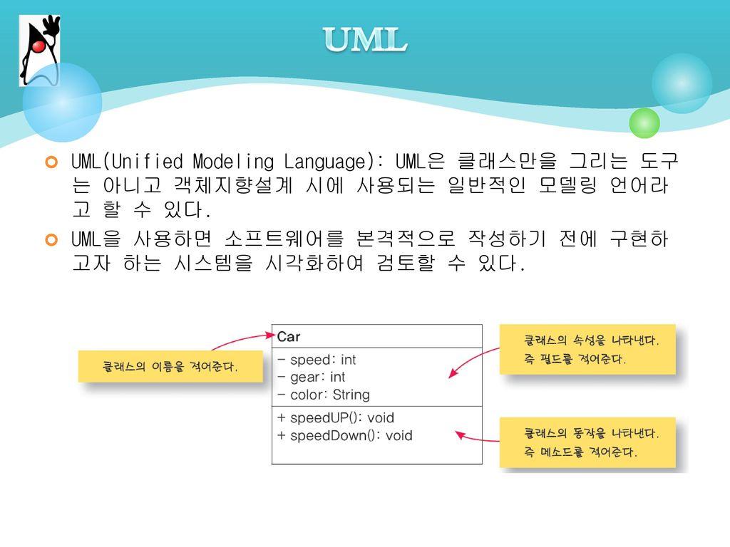 UML UML(Unified Modeling Language): UML은 클래스만을 그리는 도구는 아니고 객체지향설계 시에 사용되는 일반적인 모델링 언어라고 할 수 있다.