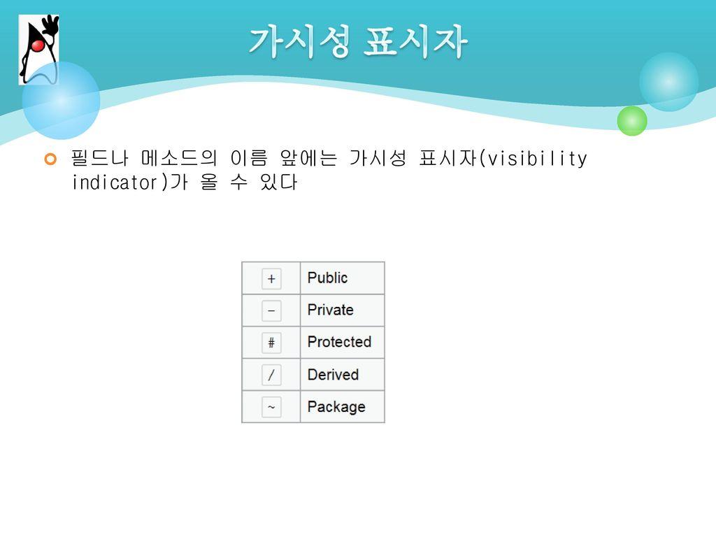 가시성 표시자 필드나 메소드의 이름 앞에는 가시성 표시자(visibility indicator)가 올 수 있다
