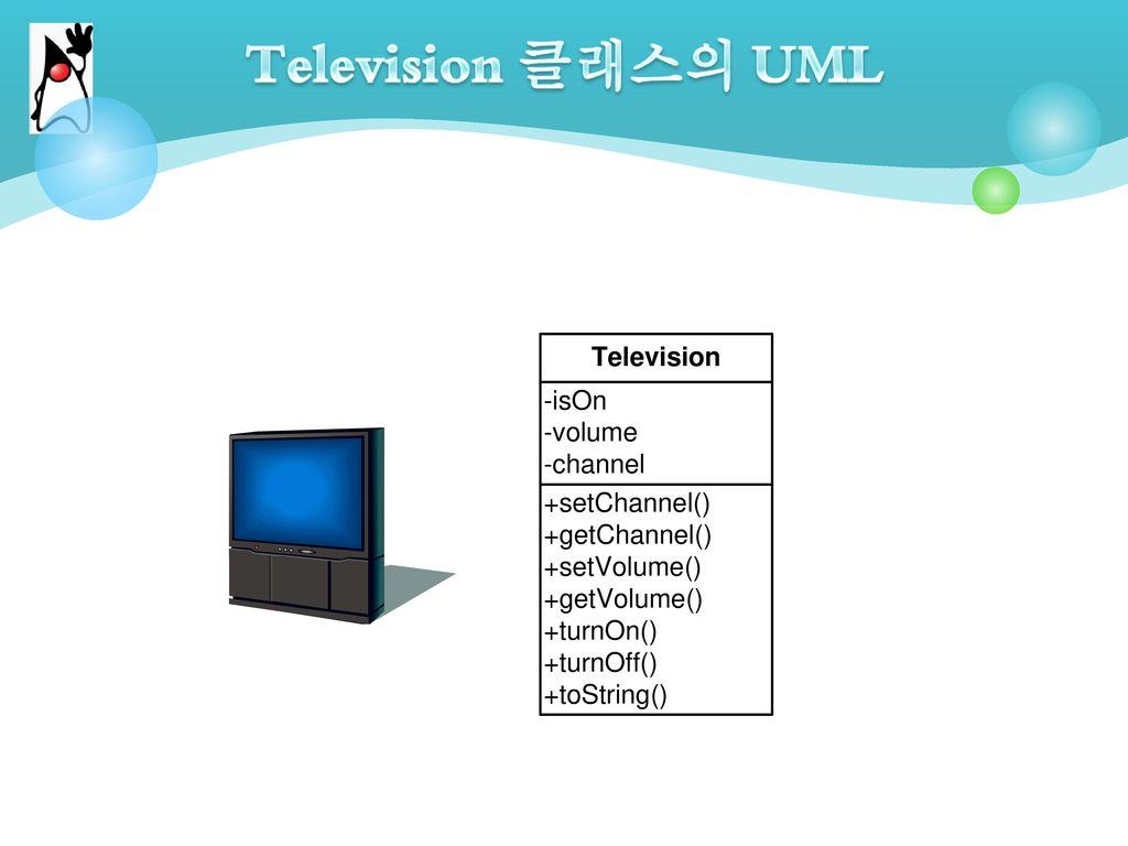 Television 클래스의 UML
