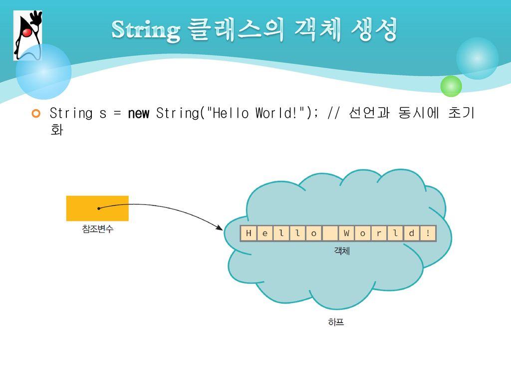 String 클래스의 객체 생성 String s = new String( Hello World! ); // 선언과 동시에 초기화