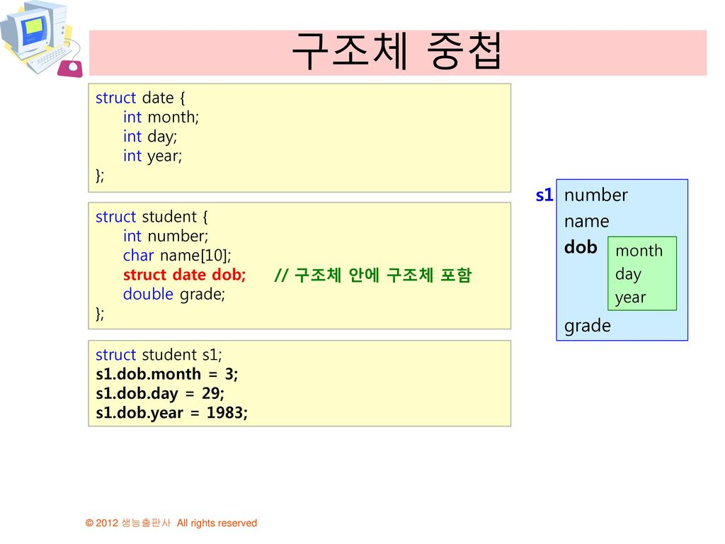 구조체 중첩 number name dob grade s1 struct date { int month; int day;