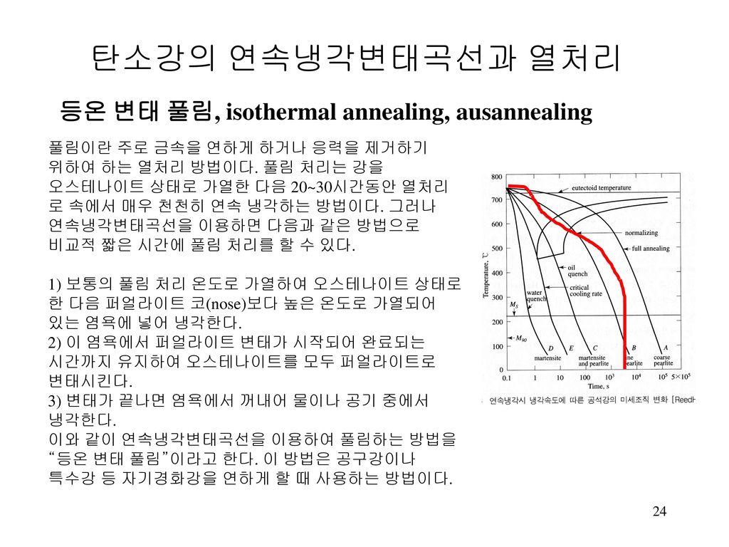 탄소강의 연속냉각변태곡선과 열처리 등온 변태 풀림, isothermal annealing, ausannealing