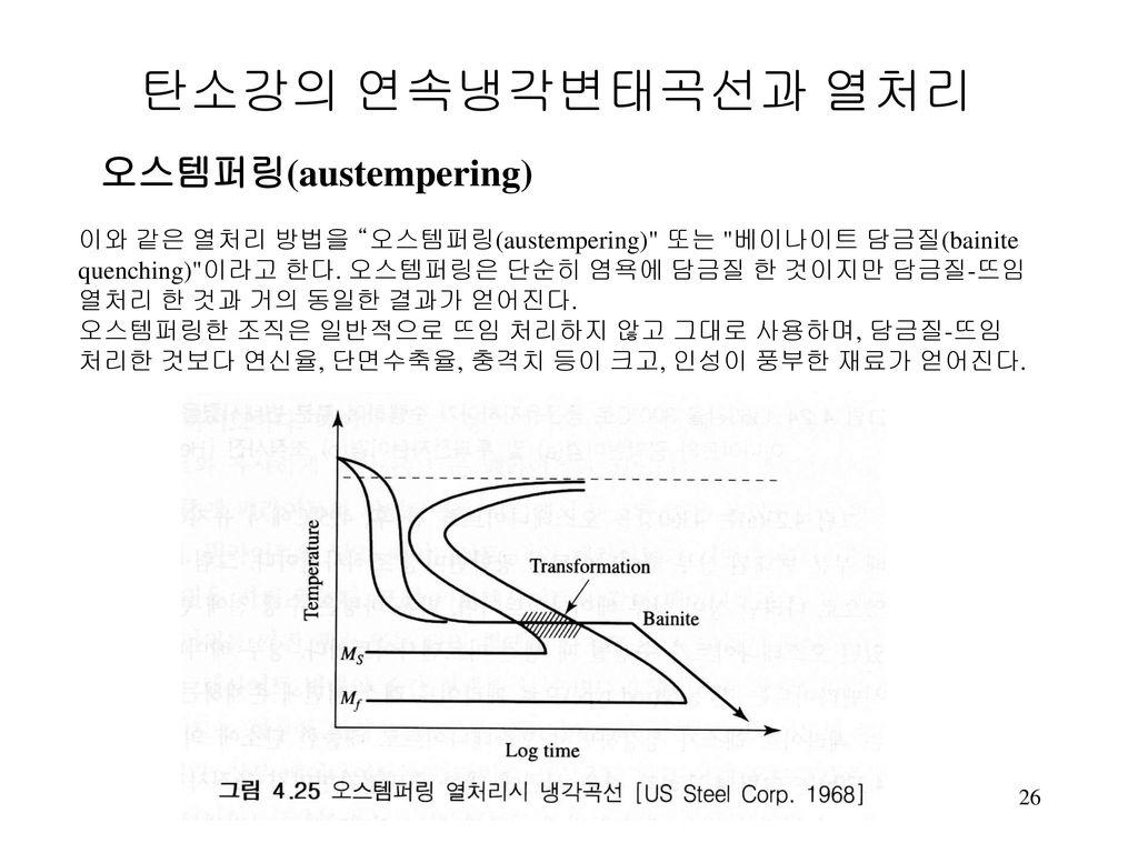 탄소강의 연속냉각변태곡선과 열처리 오스템퍼링(austempering)