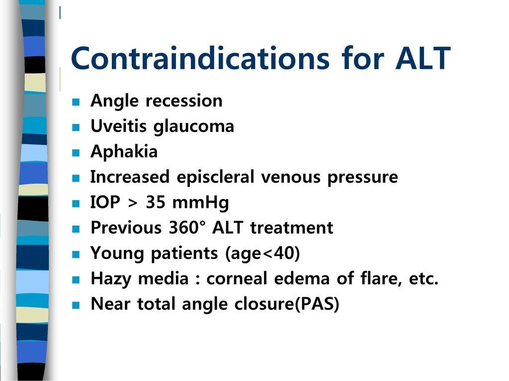 Cialis Contraindications Narrow Angle Glaucoma