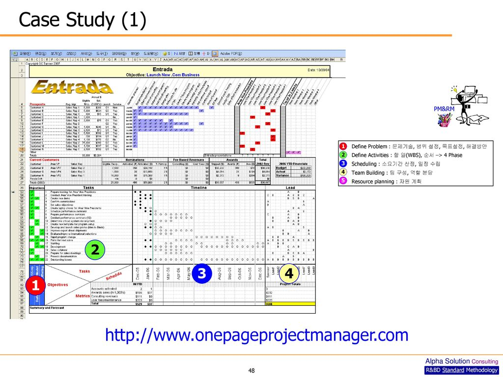 what is the wbs of woody 2000 project case study View notes - module 2 assignment 2 - woody project - may 2011 from bus  b6025 at argosy university woody 2000 project case study 1.