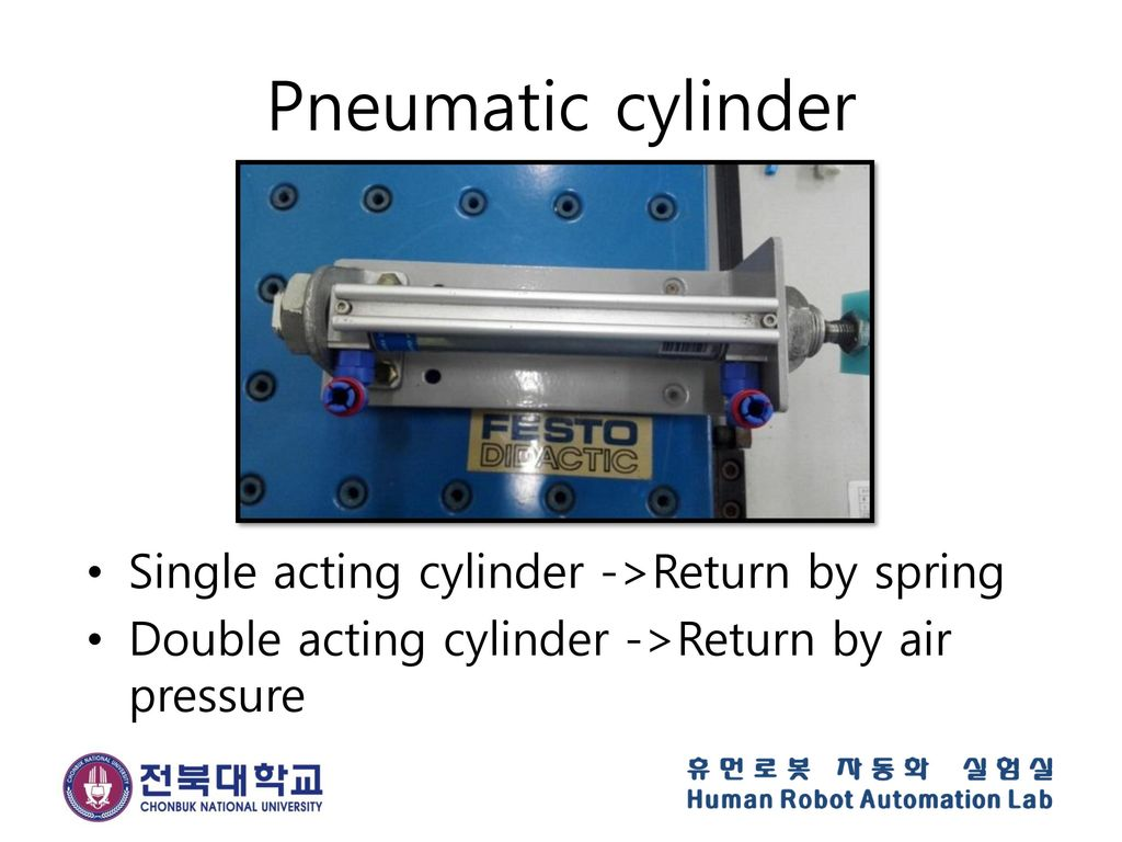 Pneumatic cylinder Single acting cylinder ->Return by spring