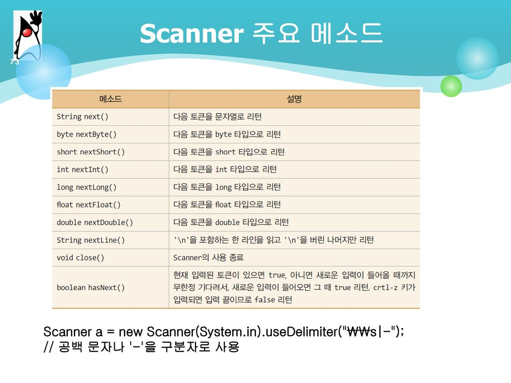 Scanner 주요 메소드 73 Scanner a = new Scanner(System.in).useDelimiter( \s|- ); // 공백 문자나 - 을 구분자로 사용