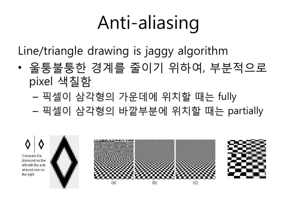 Line Drawing Algorithm Antialiasing : Motivation entertainment ppt download