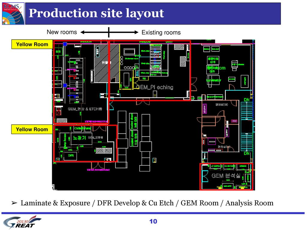 Production site layout