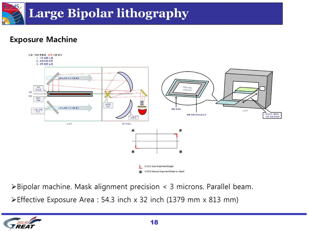 Large Bipolar lithography