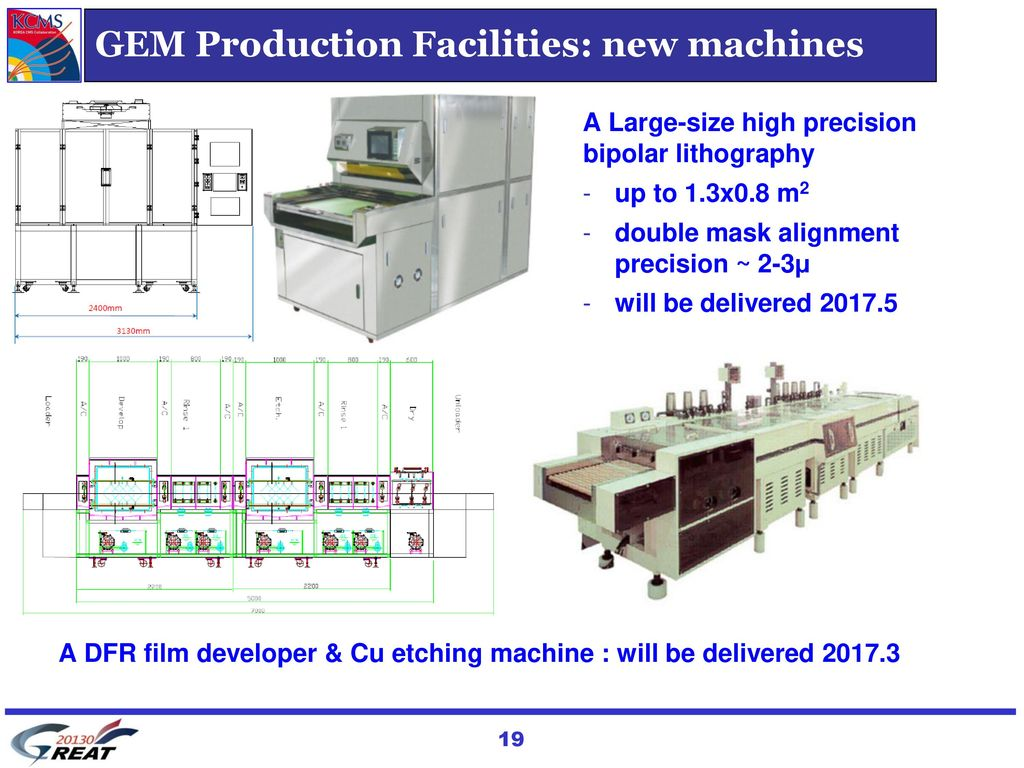 GEM Production Facilities: new machines