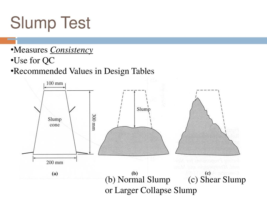 Slump Test Measures Consistency Use for QC