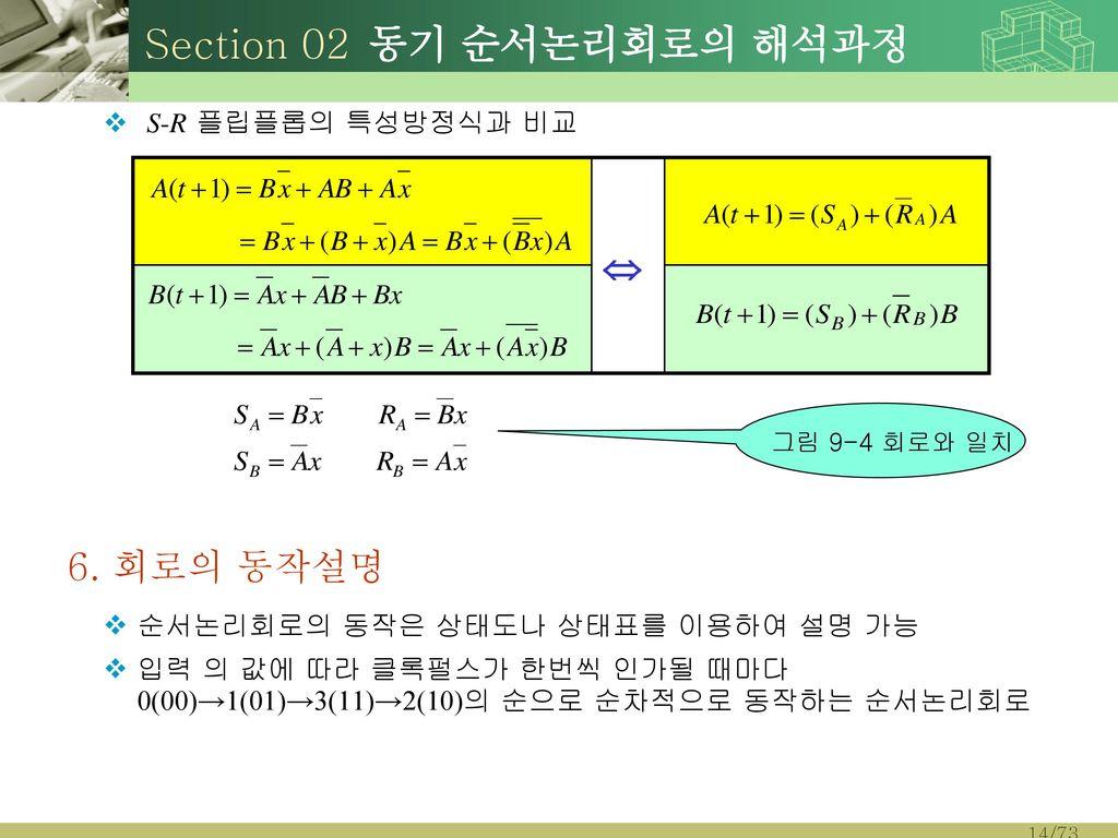 Section 02 동기 순서논리회로의 해석과정