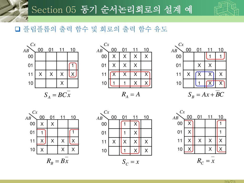 Section 05 동기 순서논리회로의 설계 예 플립플롭의 출력 함수 및 회로의 출력 함수 유도