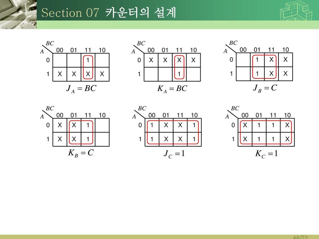 Section 07 카운터의 설계