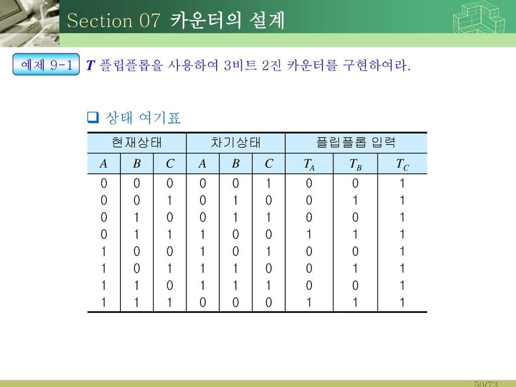 Section 07 카운터의 설계 T 플립플롭을 사용하여 3비트 2진 카운터를 구현하여라. 상태 여기표 예제 9-1 현재상태