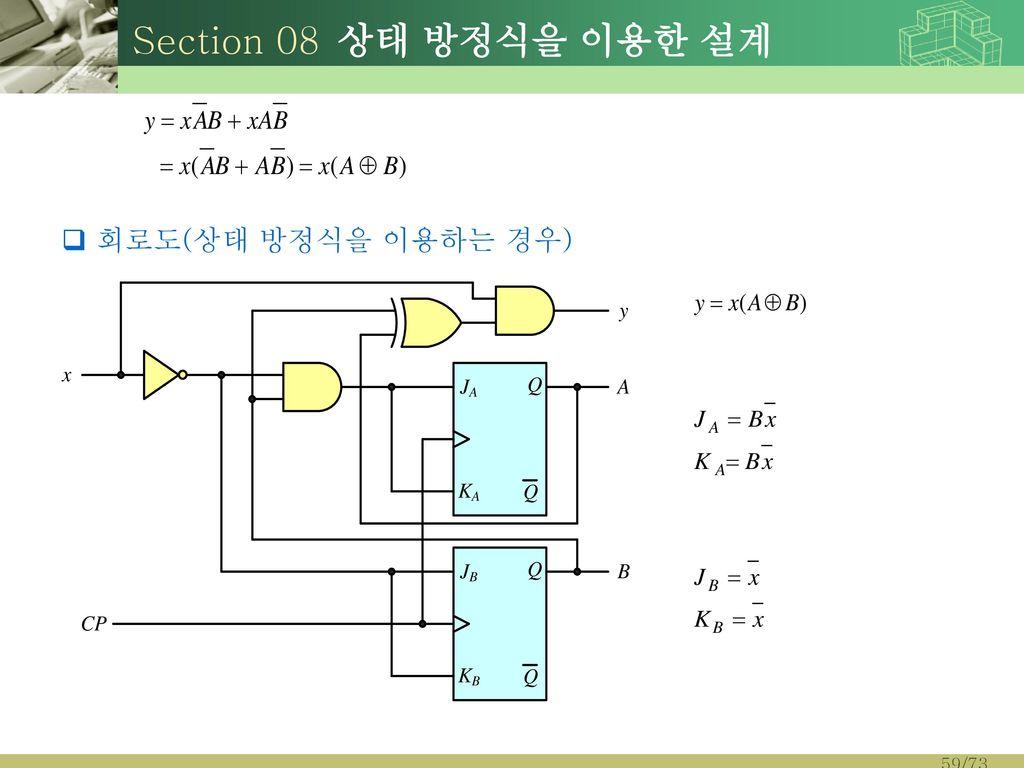 Section 08 상태 방정식을 이용한 설계 회로도(상태 방정식을 이용하는 경우)