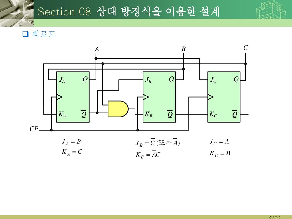 Section 08 상태 방정식을 이용한 설계 회로도