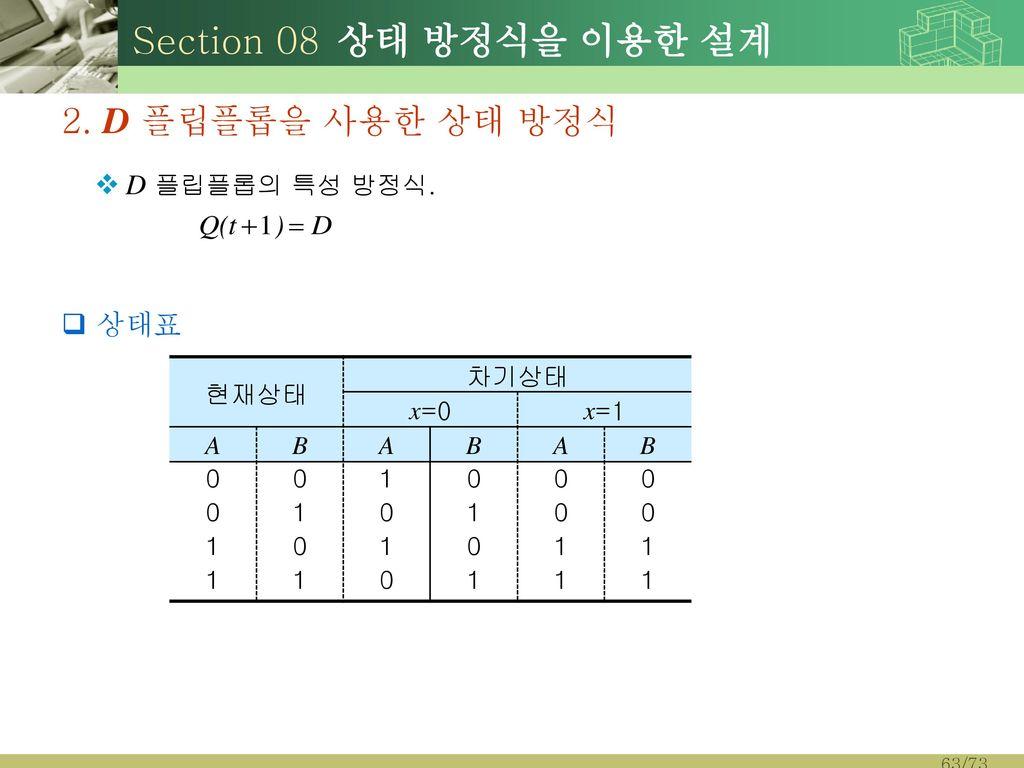 Section 08 상태 방정식을 이용한 설계 2. D 플립플롭을 사용한 상태 방정식 D 플립플롭의 특성 방정식. 상태표
