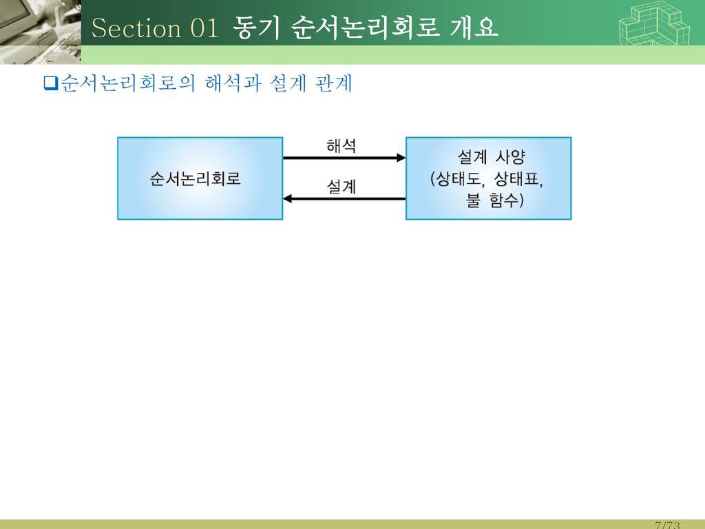 Section 01 동기 순서논리회로 개요 순서논리회로의 해석과 설계 관계 7