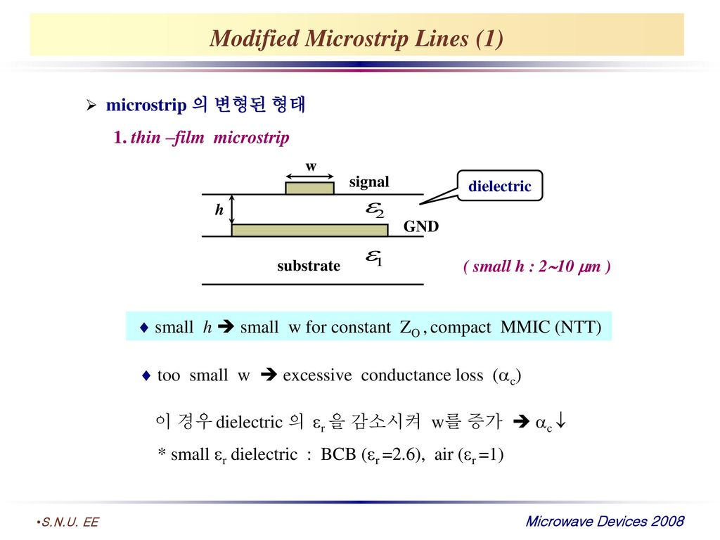 Modified Microstrip Lines (1)