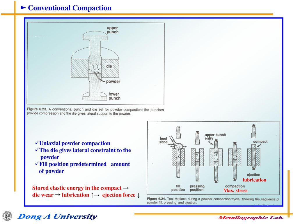 ► Conventional Compaction