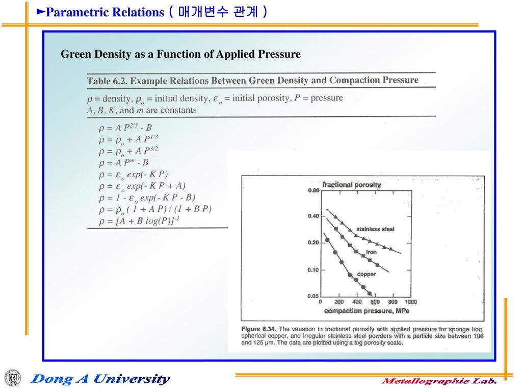 ►Parametric Relations ( 매개변수 관계 )