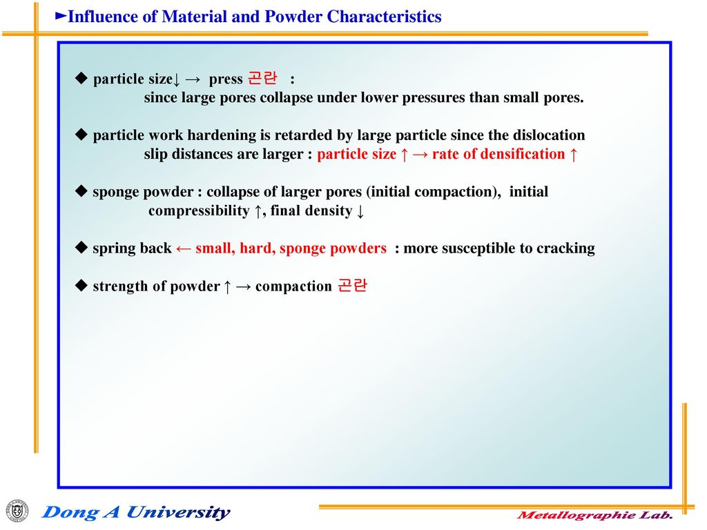 ►Influence of Material and Powder Characteristics
