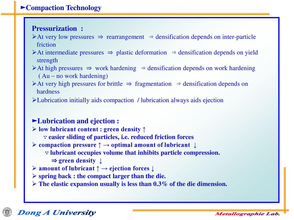 ►Compaction Technology