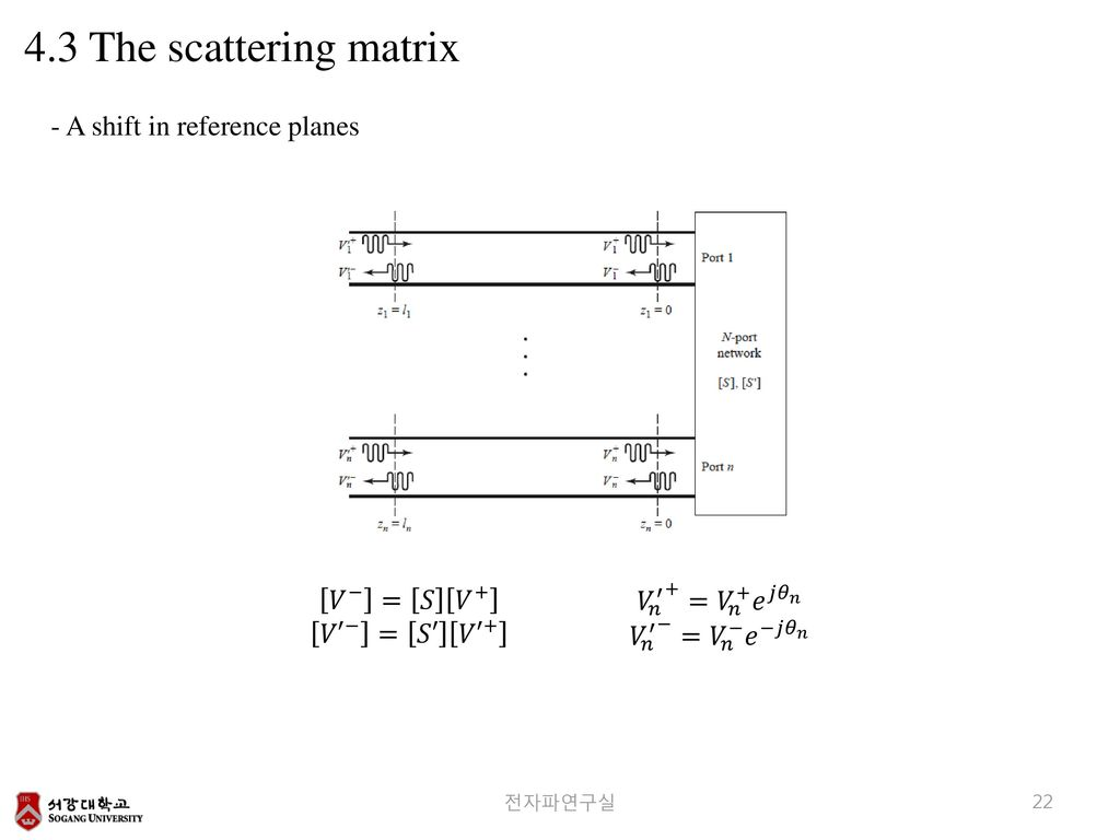 4.3 The scattering matrix - A shift in reference planes 𝑉 − = 𝑆 𝑉 +