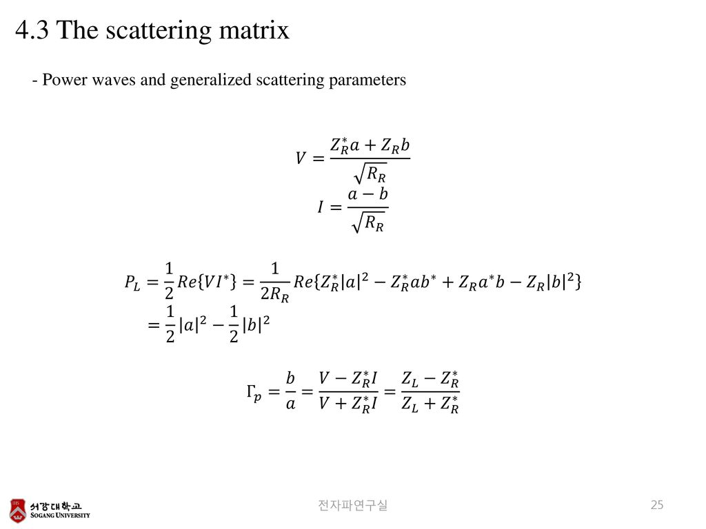 4.3 The scattering matrix - Power waves and generalized scattering parameters. 𝑉= 𝑍 𝑅 ∗ 𝑎+ 𝑍 𝑅 𝑏 𝑅 𝑅.