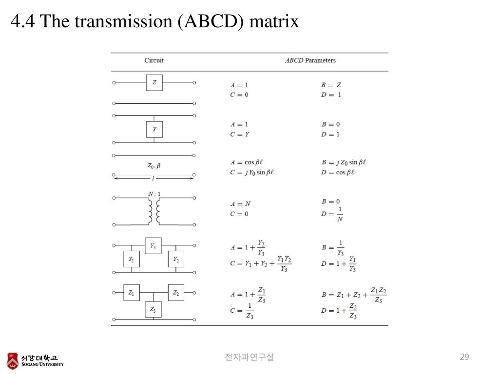 4.4 The transmission (ABCD) matrix