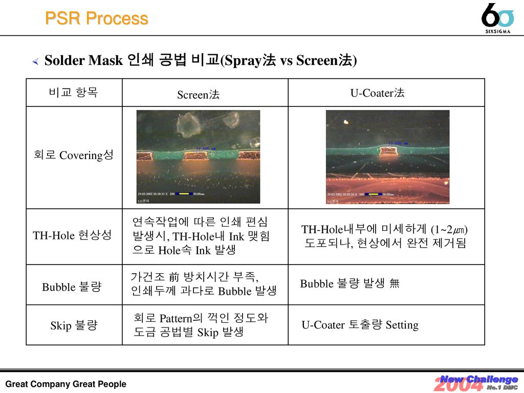 PSR Process Solder Mask 인쇄 공법 비교(Spray法 vs Screen法) 비교 항목 Screen法